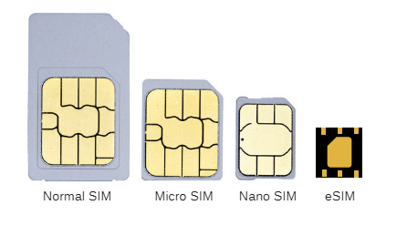 eSIM Normal Micro Nano SIM